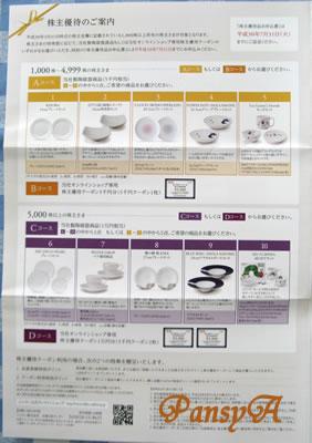 ニッコー(株)〔5343〕より「株主優待のご案内」が届きました。5000円相当の自社陶器商品か、自社オンラインショップの割引(クーポン1枚)のどちらかを選択します。