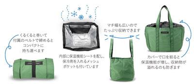 (株)サックスバー ホールディングス(東京デリカ)〔9990〕より株主優待オリジナル商品の「ケスク・ル・デザイン*ショッピングトートバッグ」が届きました。-2